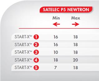 startx_setting